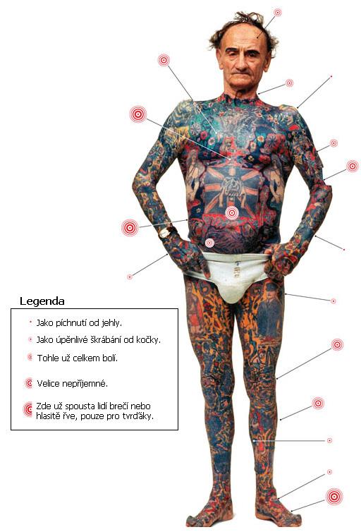 Kde tetování nejvíce bolí